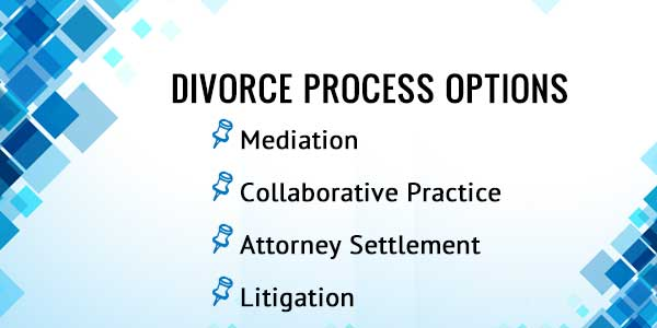 Divorce Process Options